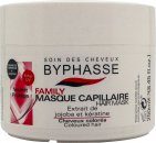 Byphasse Jojoba Extract And Keratin Hair Mask 250ml